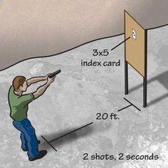 Skills Drills: The 2x2x2 Drill