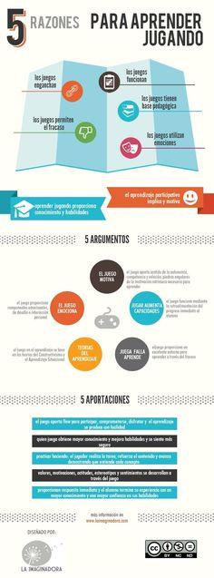 Orientación en Galicia: Gamificación e Aprendizaxe