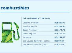 Precio de los combustibles para la semana del 30 de mayo al 5 de Julio del 2015 en la República Dominicana