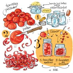 How to save the day .and your tomatoes! Cartoon Recipe, Recipe Drawing, Dorm Food, Food Sketch, Baking Classes, Food Painting, Food Journal, Food Drawing, Food Illustrations