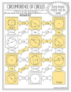 I love this High School Geometry Circumference of Circles Maze.  My geometry students would love this maze activity!