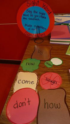 Students build a sandwich saying the words as they build. Then they record their words