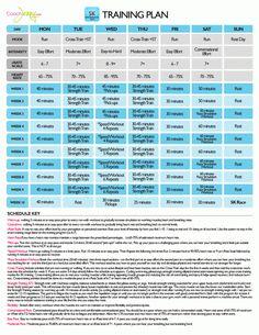 My running plan Beginner 5k Training Plan, Running Plan For Beginners, Running Form, Health Resources, Get Moving, Running Workouts, Get Healthy, Healthy Eating, Cross Training