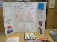 Volcano 3rd Grade Project