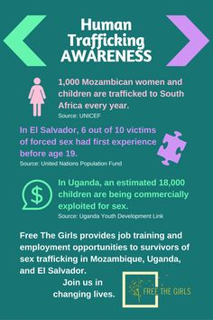 Idea first step in sex trafficking