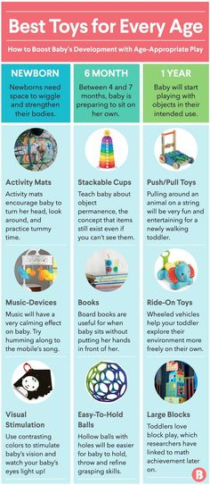 Wondering how you can encourage baby's learning? Find out how play can help, and which are the best developmental toys for babies at every age and stage. baby toys Top Learning Toys to Help Boost Baby's Developmen Vintage Baby Toys, Wooden Baby Toys, 9 Month Baby Toys, Pinterest Baby, Homemade Baby Toys, Baby Lernen, Baby Toy Storage, Organic Baby Toys, Montessori Baby Toys