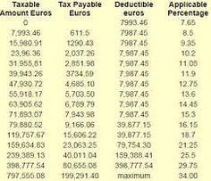 inheritance tax - Google Search