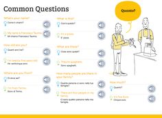 Learning Italian - Common Questions