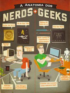 nerd geek diferença - Pesquisa Google