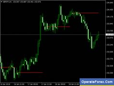 Forexprofitway is a forex world zone for best forex indicators and forex trading systems for forex signals, forex trading strategies and more. Forex Trading Software, Forex Trading Basics, Learn Forex Trading, Financial News, Financial Markets, How To Make Money, How To Become, Success And Failure, Trading Strategies