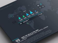 Weather Dashboard / Global Outlook / Comments [GIF] by ∆ Studio–JQ ∆