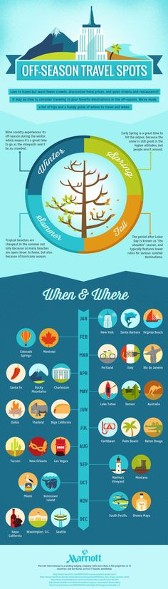 This Infographic Shows the Best Off-Season Months for 32 Travel Spots