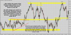 Winning Approaches To Trading Consolidating Markets - Tradeciety - Trading tips, technic...