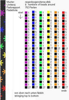 Schlauchketten häkeln - Musterbibliothek: snowflakes 8 around