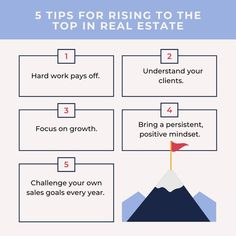 Use these tips to persevere in your own real estate business. Hard Work Pays Off, Work Hard, National Association, Young Professional, Real Estate Business, Positive Mindset, Positivity, Learning, Tips