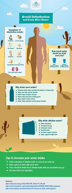 AVOID DEHYDRATION AND DRINK MORE WATER!
