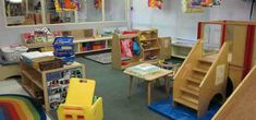 Keys to Planning Successful Learning Centers in Child Care