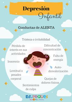 Depresion Infantil, Psychology Clinic, Chart, Map, Toddlers, Portraits, Ideas, Outfits, Kids Psychology
