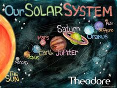 Our Solar System watercolor poster art for children kids nursery ...