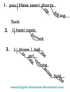 sentences  youtube and tools on pinterestlearn how to diagram verbals   these sentence diagramming exercises
