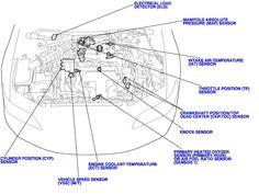 Schematic Kohler Engine Wiring Diagram in 2019