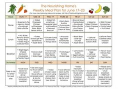 Day Healthy Meal Plan  Meals Menu And Recipes