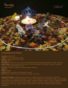 My correspondences chart for Thursday with altar. - By Skyla NightOwl - The Magical Circle School - www.themagicalcircle.net