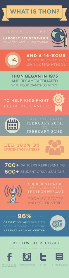 What is THON? The thing that brings great pride to Penn Staters world wide. For the Kids!