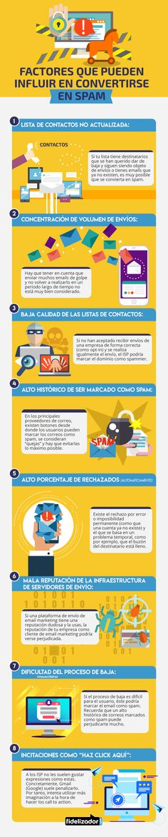 Factores que pueden influir para convertirte en Spam #infografia #infographic #marketing Marketing Digital, Spanish, Social Media, Infographics, Tips, Learning, Consciousness, Factors, Social Science
