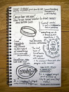 Inc. 500|5000 2012 Sketchnotes Page 13 of 15 | by Think Brownstone