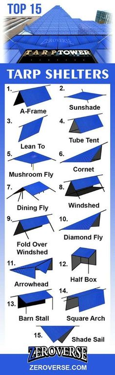 Would you like to go camping? If you would, you may be interested in turning your next camping adventure into a camping vacation. Camping vacations are fun Bushcraft Camping, Camping Survival, Camping Checklist, Outdoor Survival, Survival Prepping, Survival Gear, Survival Skills, Survival Quotes, Camping Essentials