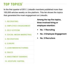Facts That Will Help Improve Your Linked In Site That Marketers
