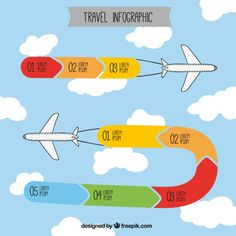 Hand-drawn travel infographic Free Vector
