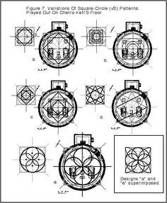 Image of Chris Hardaker hexagon solstice kiva mathematical astronomical sacred geometry