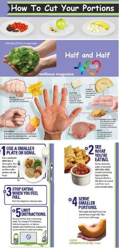 One of the safest ways to slim down is to cut your meals portions, follow these easy steps.