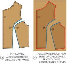Fundamentals of Pattern Making: Princess Panel Lines - The Cutting Class Patron corte princesa 2