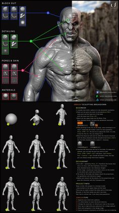 Prakta the Bloodborn - Sculpt - Breakdown/Tutorial by Leifart Zbrush Tutorial, 3d Tutorial, Zbrush Character, Character Modeling, Zbrush Anatomy, Conception 3d, Sculpting Tutorials, Digital Sculpting, 3d Drawings