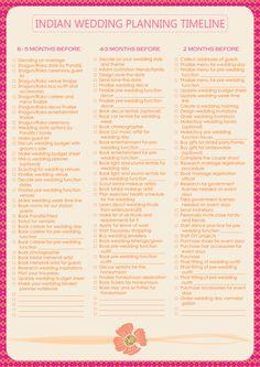 Indian Wedding Planning Checklist- get your copy now! (http://akioneam.com/indian-wedding-planning-checklist/)