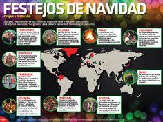 Conoces como se festeja la Navidad en diferentes países del mundo.  #Infografia