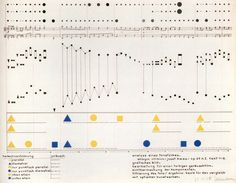 Heinrich-Siegfried Bormann, Visual analysis of a piece of music from a color theory class with Wassily Kandinsky Bauhaus-Archiv in Berlin, Germany. Information Design, Information Graphics, Piet Mondrian, Wassily Kandinsky, Art Of Memory, Graphic Score, Tomie Ohtake, Music Visualization, Experimental Music
