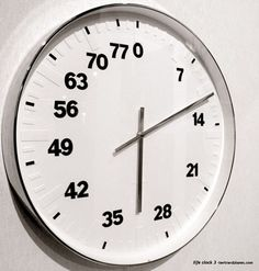 Life Clock. I knew it... time does go by faster as you get older.