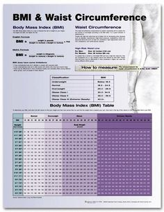 Personal Trainer Forms  Free High Quality Custom Forms Including