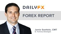 Forex Technical Focus: 2/23/2016 -USDCHF resistance -Watch for higher low eventually -For trades and more analysis visit www.sbtradedesk.com