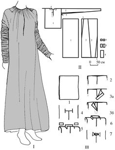 "Diagram of gown from 1625 burial of Maria Dologorukaya. Sourced from O.V. Orfinskaia, Y.V. Stepanova. ""On the Issue of Origins of Russian Traditional Dress with Shoulder [panels]"""