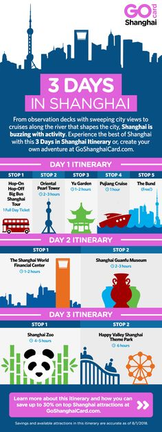 From observation decks with sweeping city views to cruises along the river, Shanghai is buzzing with activity. Experience the best of with this 3 Day Shanghai Itinerary. Vietnam Travel, Asia Travel, Ancient Greek Architecture, Gothic Architecture, Learn To Speak Chinese, Visit Shanghai, Shanghai Skyline, China Travel Guide, Create Your Own Adventure