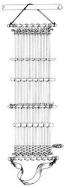 Navajo backstrap loom diagram