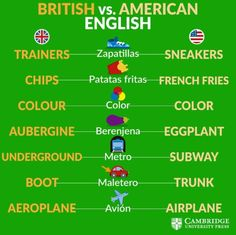 6AA42E0E-FD9E-4C2C-B8C5-2EDED22FDE2E English Help, English Fun, Learn English Words, English Study, English Lessons, Learning English For Kids, Spanish Language Learning, Teaching English, English Vocabulary Words