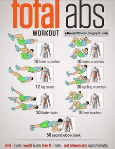 Complete Ab workout