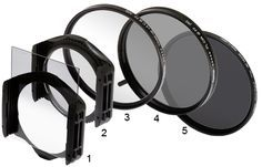 DSLR-Filter: Das bringen UV-Filter, ND-Filter, Polfilter & Co.