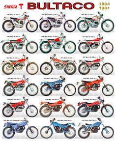 Bultaco / Trial / Sherpa T